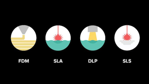 3D Printer Comparison Guide – What Are Differences Among FDM, DLP & SLA And When To Use Them