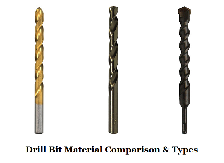 Drill Bit Material Comparison & Types – What is the Best Drill Bit Material | CNCLATHING