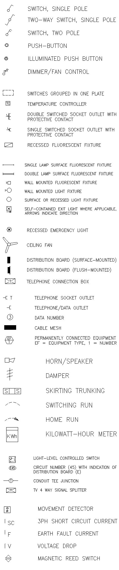 Cad Electrical Symbols Blocks Cad Electrical Drawings Free