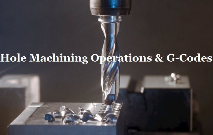 Hole Machining Operations & G-Code | How to Machine/Cut a Hole on Milling Machines | CNCLATHING