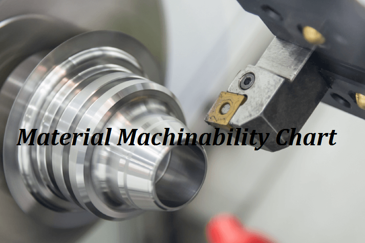 CNC Machining Material Machinability Chart – Machinability of Metals and Plastics | CNCLATHING