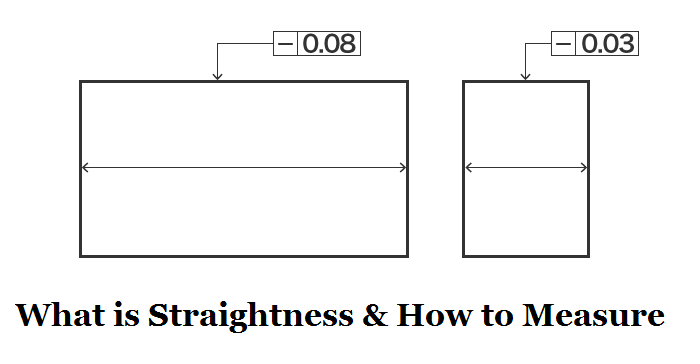 Guide to Straightness – Straightness Definition, Measurement & Difference Between Flatness and Parallelism | CNCLATHING